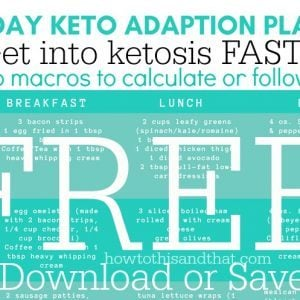 Keto Diet Menu Plan- Get Into Ketosis Fast
